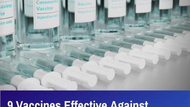 9 Vaccines Effective Against Delta Plus Variant of Covid-19 - My Geek Score